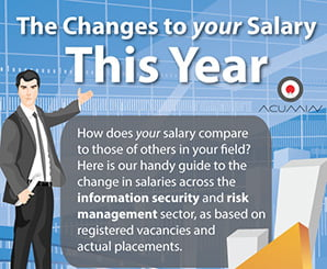 The changes to your salary infographic