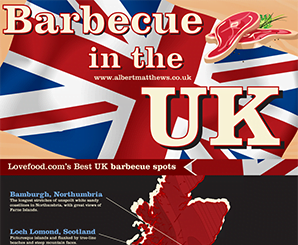 Barbecue in the UK Infographic