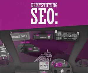 Demystifying SEO Infographic