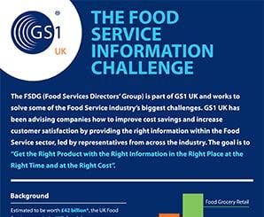 Food Service Challenge